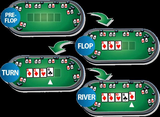 Как играть в покер без фишек 36 карт онлайн игры казино играть