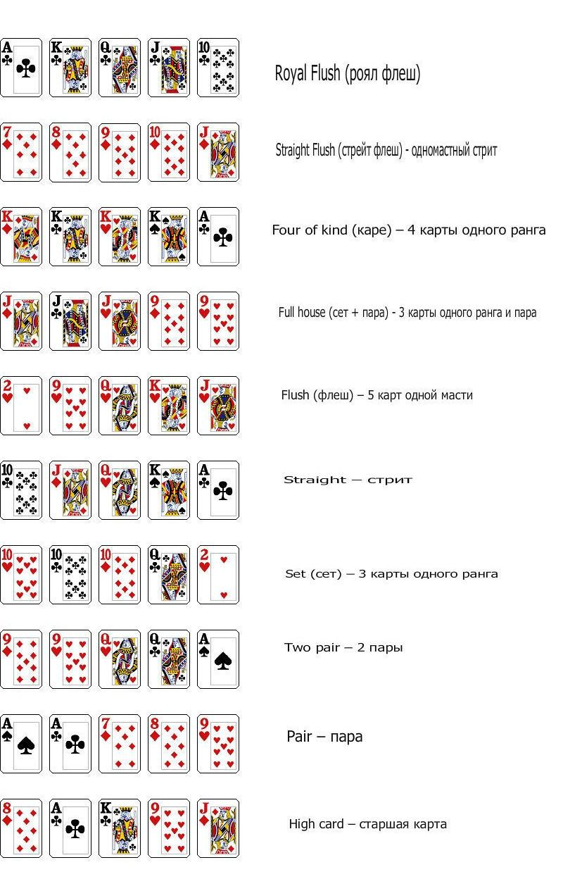 term cb poker-2