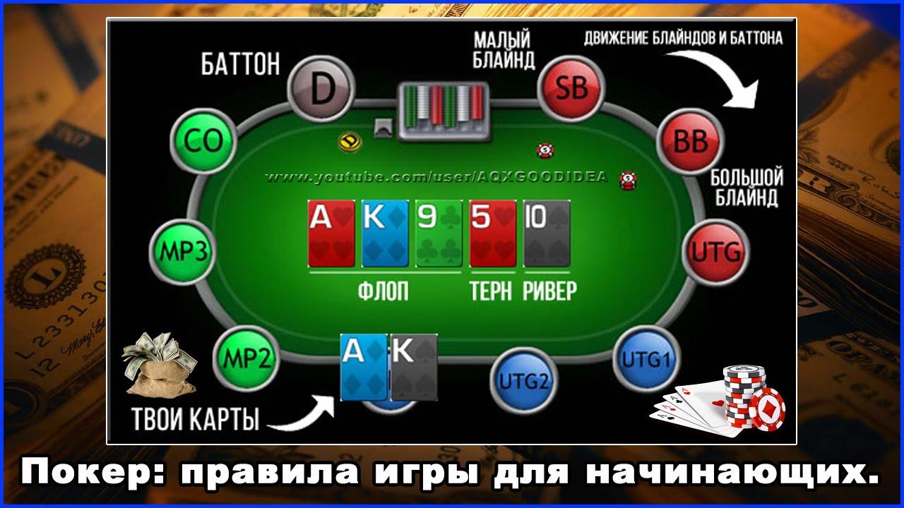 Правила игры в покер скачать книгу
