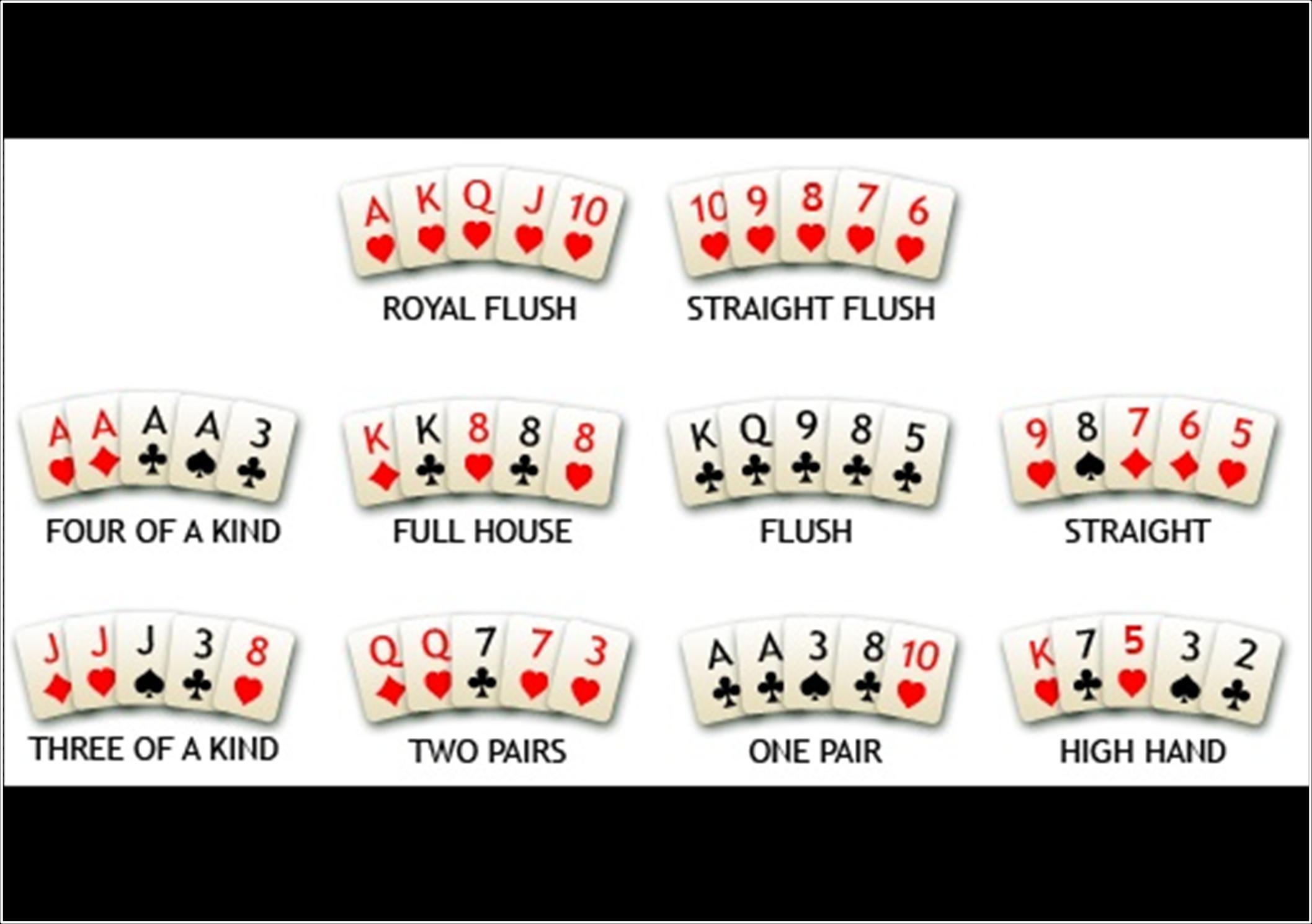 Комбинации в покере фото в хорошем
