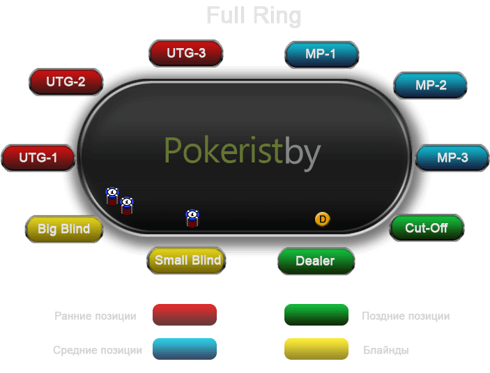 выигрывать покер онлайн как