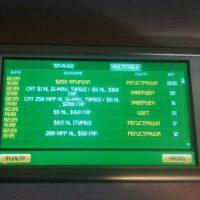 Лучшие варианты для игры в покер на Андроид