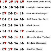 Комбинации покера на английском