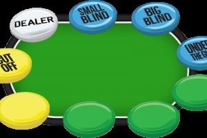 Что такое малый и большой блайнды?