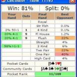 Скачать покерный калькулятор на русском