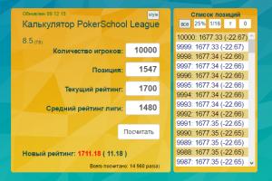 Калькулятор открытой лиги покера
