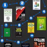 Скачать бесплатно книги по покеру