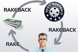 Рейкбек в покере, что это такое?